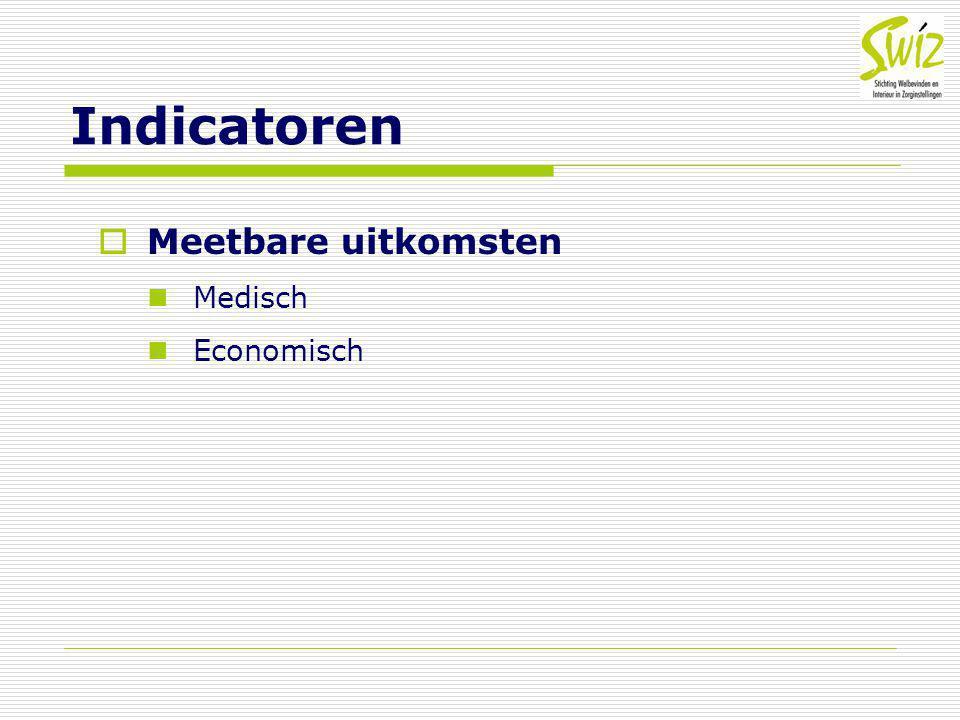Indicatoren Meetbare uitkomsten Medisch Economisch