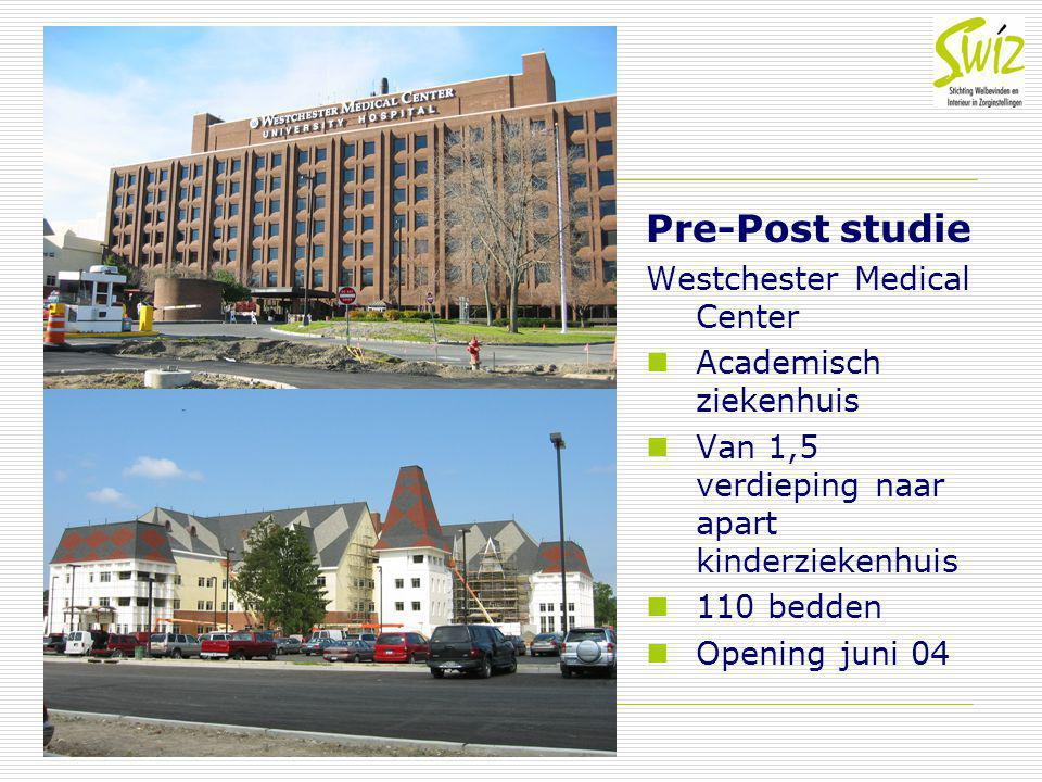 Onderzoeksopzet Pre-Post studie Westchester Medical Center