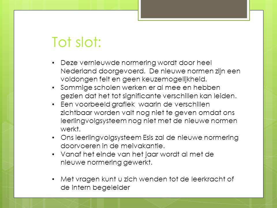 Tot slot: Deze vernieuwde normering wordt door heel Nederland doorgevoerd. De nieuwe normen zijn een voldongen feit en geen keuzemogelijkheid.
