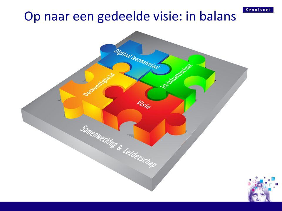 Op naar een gedeelde visie: in balans