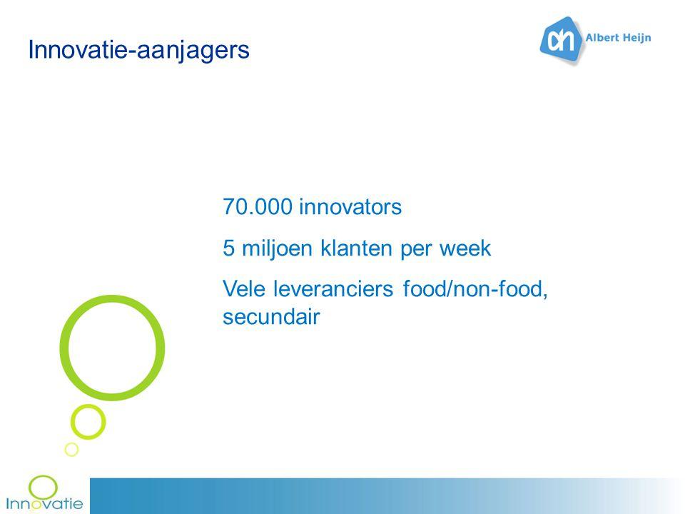 Innovatie-aanjagers 70.000 innovators 5 miljoen klanten per week