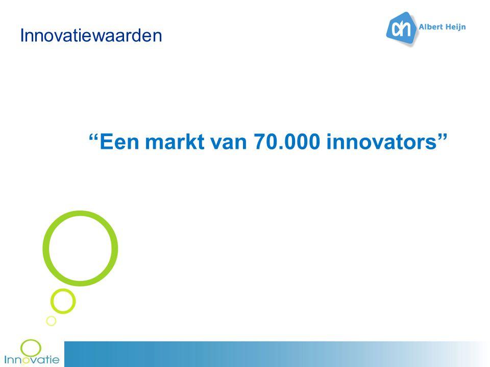 Een markt van 70.000 innovators
