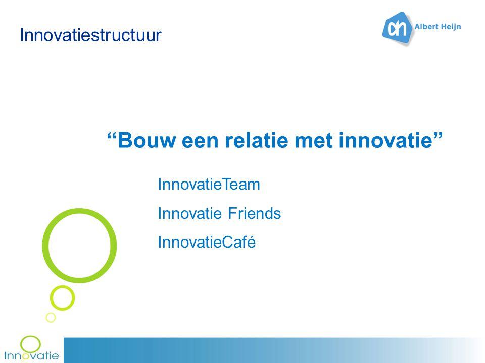 Bouw een relatie met innovatie