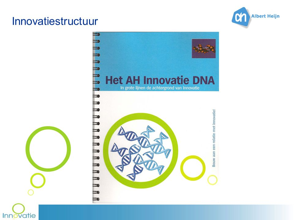 Innovatiestructuur