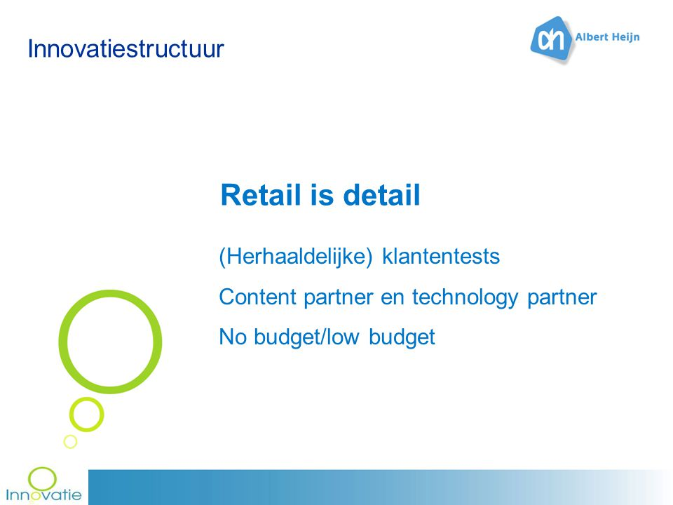 Retail is detail Innovatiestructuur (Herhaaldelijke) klantentests