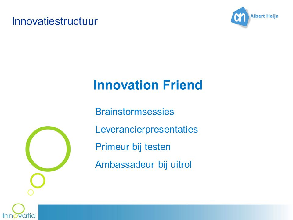 Innovation Friend Innovatiestructuur Brainstormsessies
