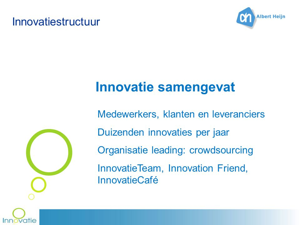 Innovatie samengevat Innovatiestructuur