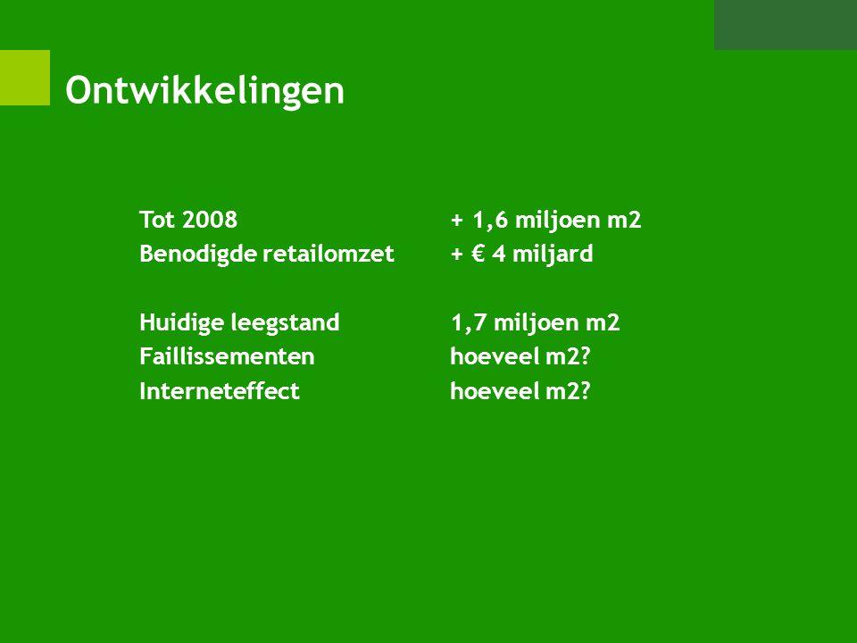 Ontwikkelingen Tot 2008 + 1,6 miljoen m2