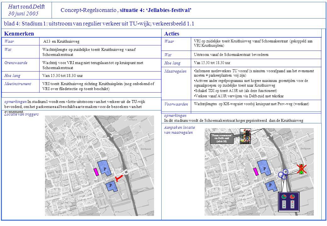 Concept-Regelscenario , situatie 4: 'Jellabies-festival'