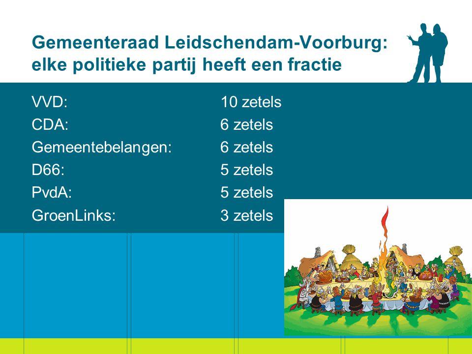 Gemeenteraad Leidschendam-Voorburg: elke politieke partij heeft een fractie