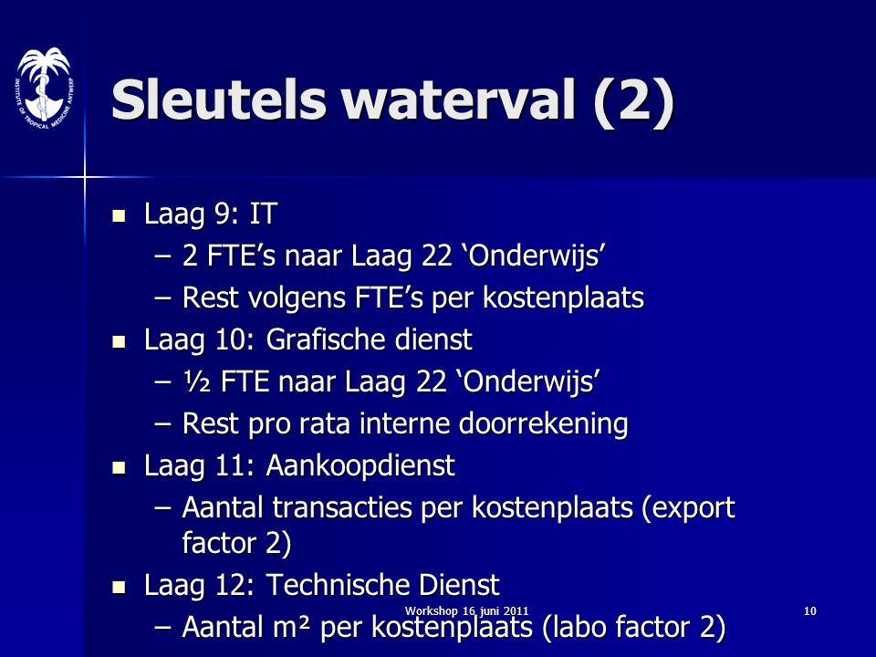 Sleutels waterval (2) Laag 9: IT 2 FTE's naar Laag 22 'Onderwijs'