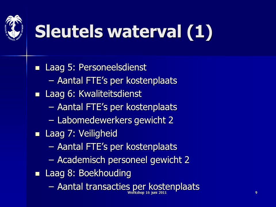Sleutels waterval (1) Laag 5: Personeelsdienst