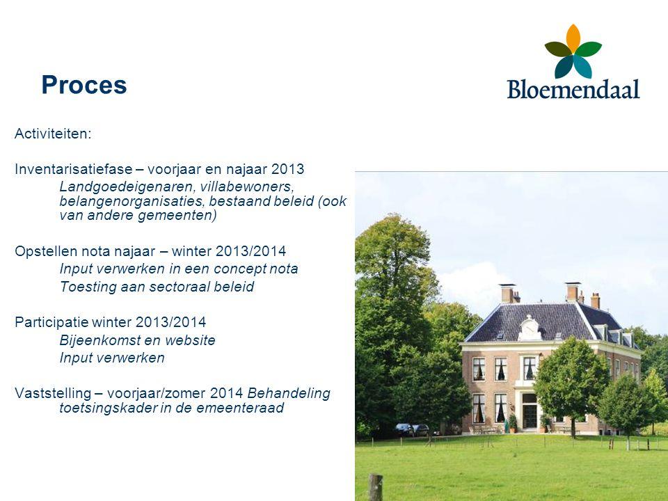 Proces Activiteiten: Inventarisatiefase – voorjaar en najaar 2013