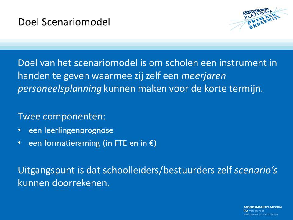 Doel Scenariomodel