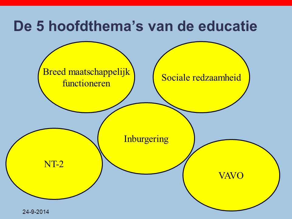 De 5 hoofdthema's van de educatie