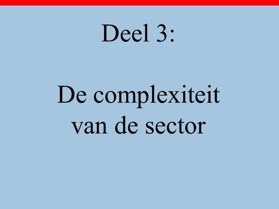 Deel 3: De complexiteit van de sector 17