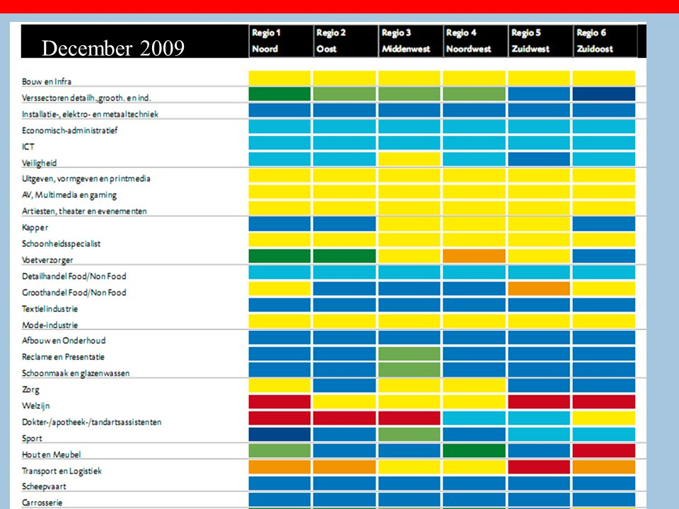 Zeer actuele stageplaatsenbarometer is van COLO (www.colo.nl)