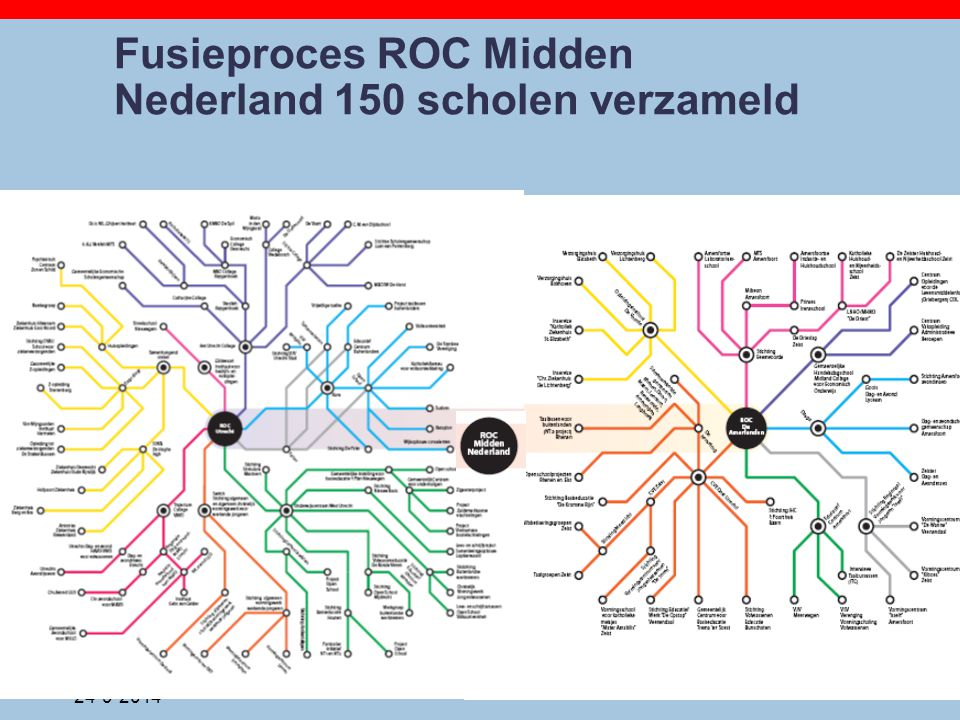Fusieproces ROC Midden Nederland 150 scholen verzameld