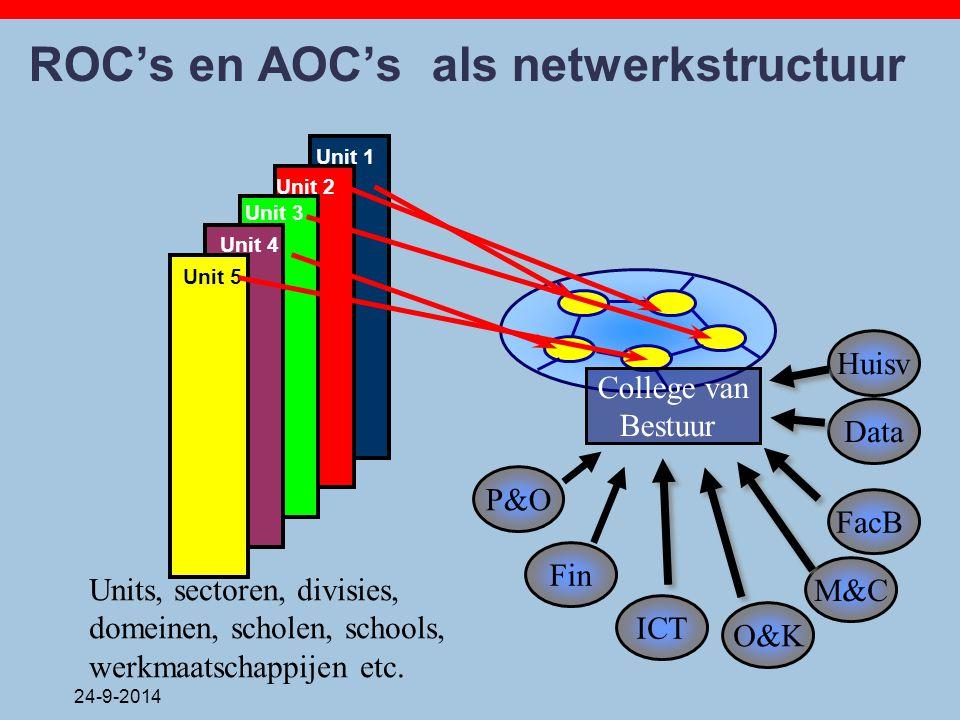 ROC's en AOC's als netwerkstructuur