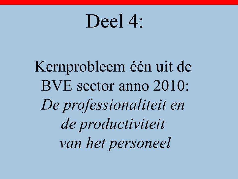 Deel 4: Kernprobleem één uit de BVE sector anno 2010: