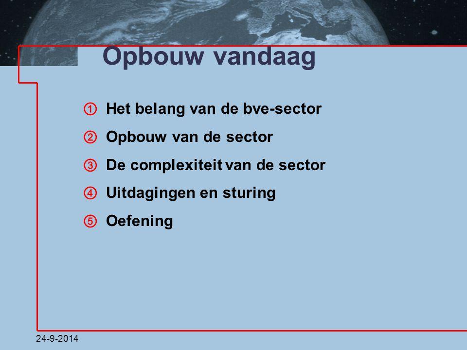 Opbouw vandaag Het belang van de bve-sector Opbouw van de sector