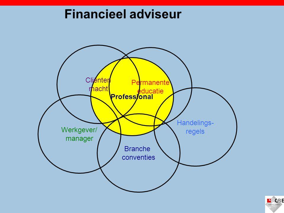 Financieel adviseur Cliënten Permanente macht educatie Professional