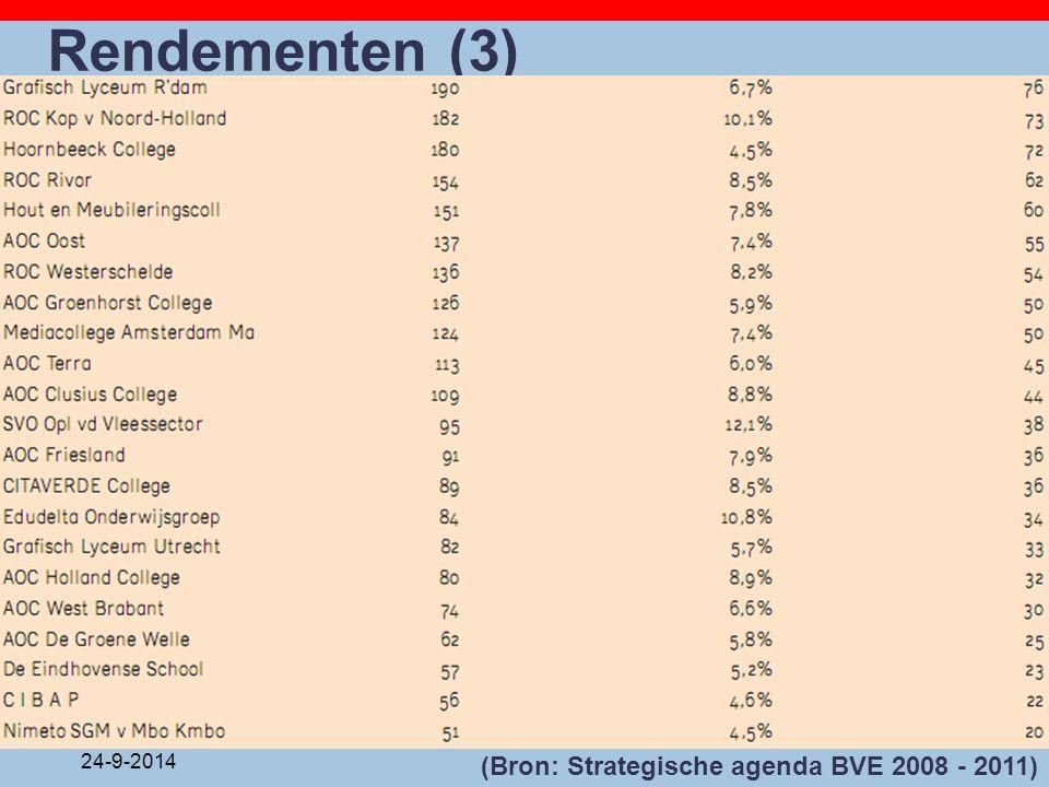 Rendementen (3) (Bron: Strategische agenda BVE 2008 - 2011) 5-4-2017