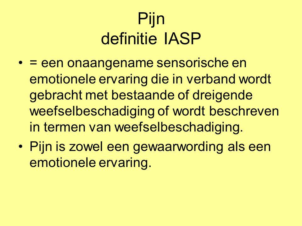 Pijn definitie IASP