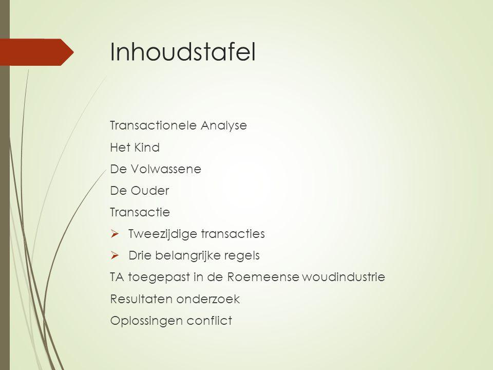 Inhoudstafel Transactionele Analyse Het Kind De Volwassene De Ouder