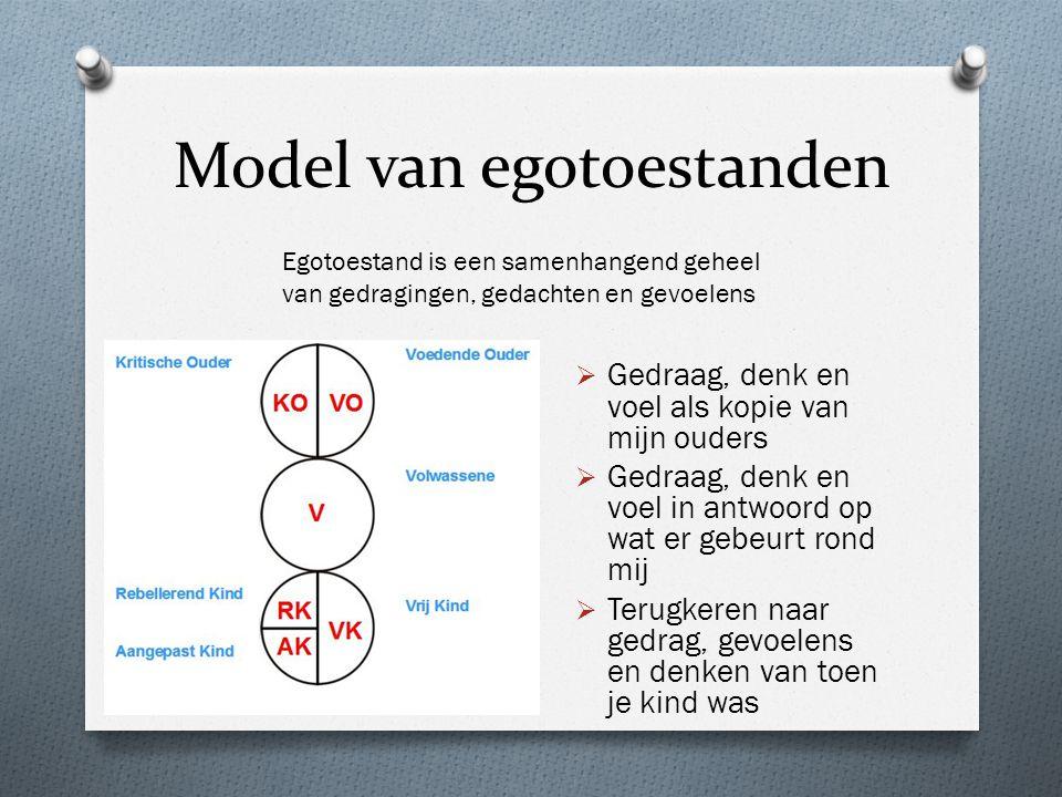 Model van egotoestanden