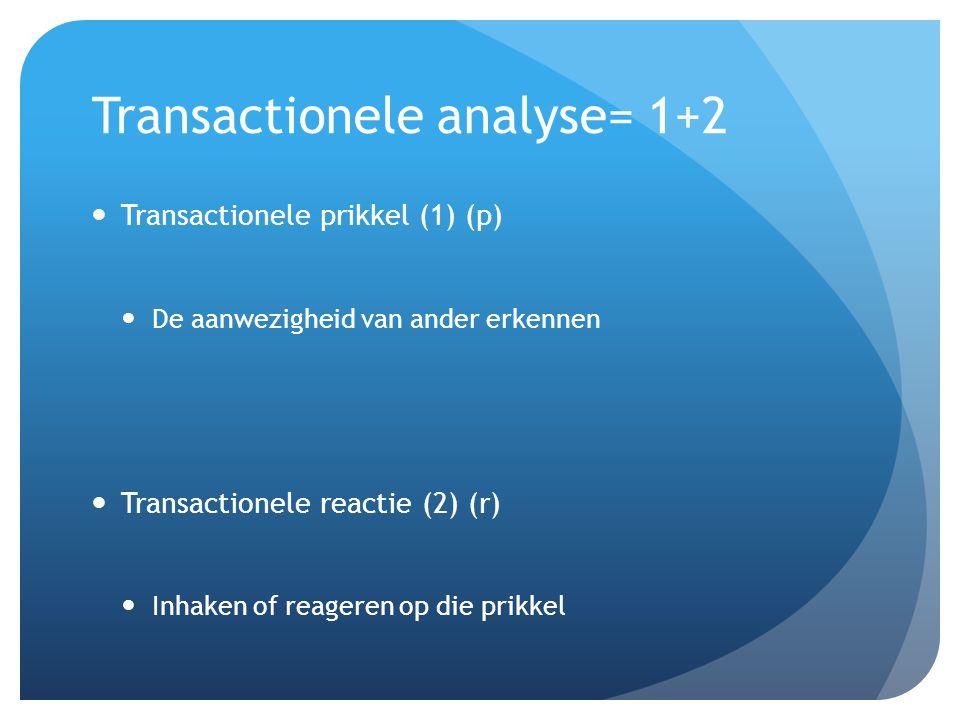 Transactionele analyse= 1+2