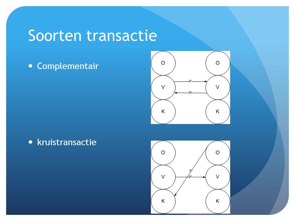 Soorten transactie Complementair kruistransactie