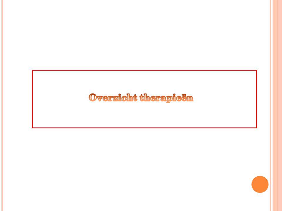 Overzicht therapieën