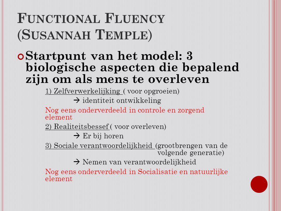Functional Fluency (Susannah Temple)