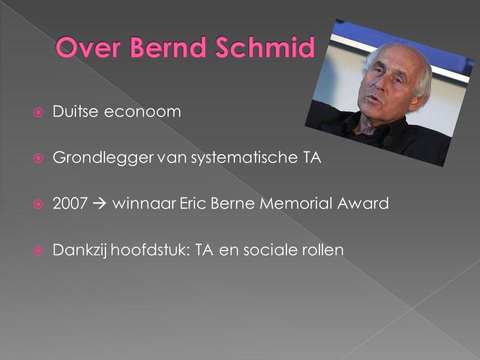 Over Bernd Schmid Duitse econoom Grondlegger van systematische TA