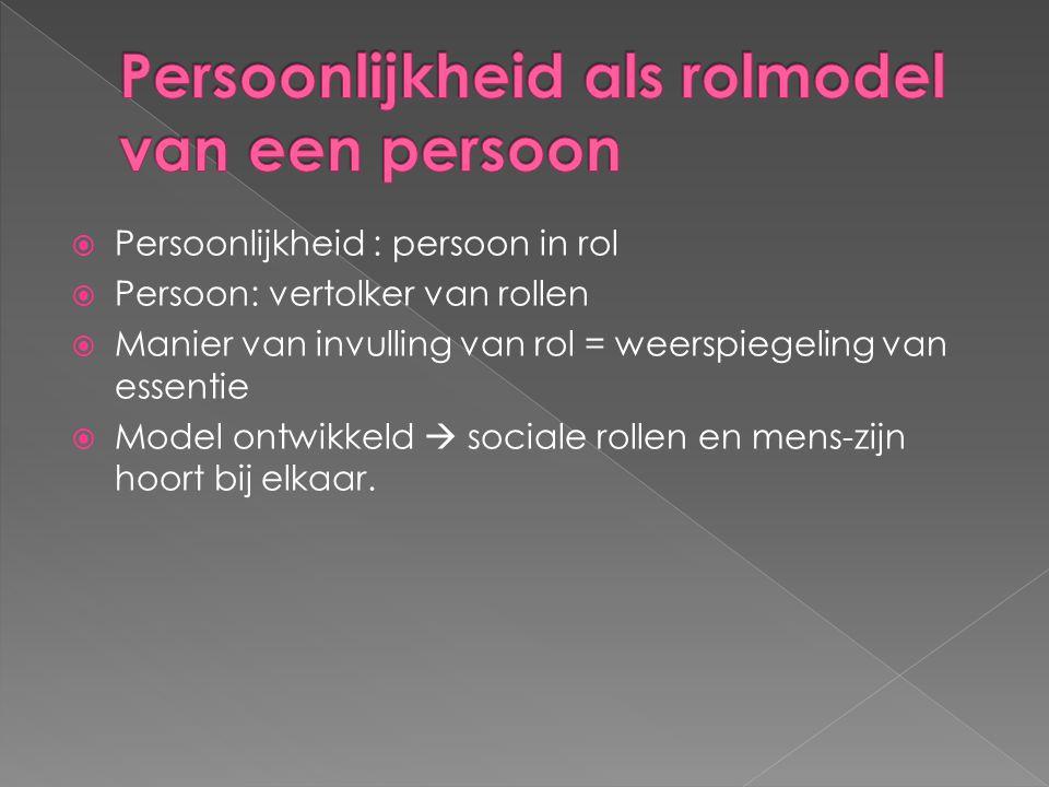 Persoonlijkheid als rolmodel van een persoon