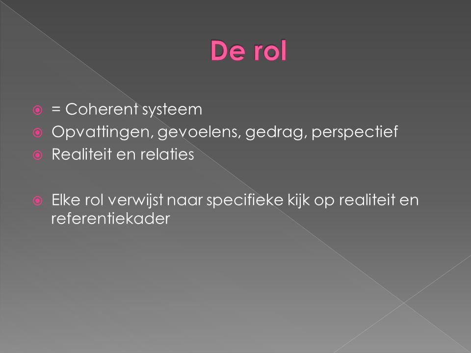 De rol = Coherent systeem Opvattingen, gevoelens, gedrag, perspectief