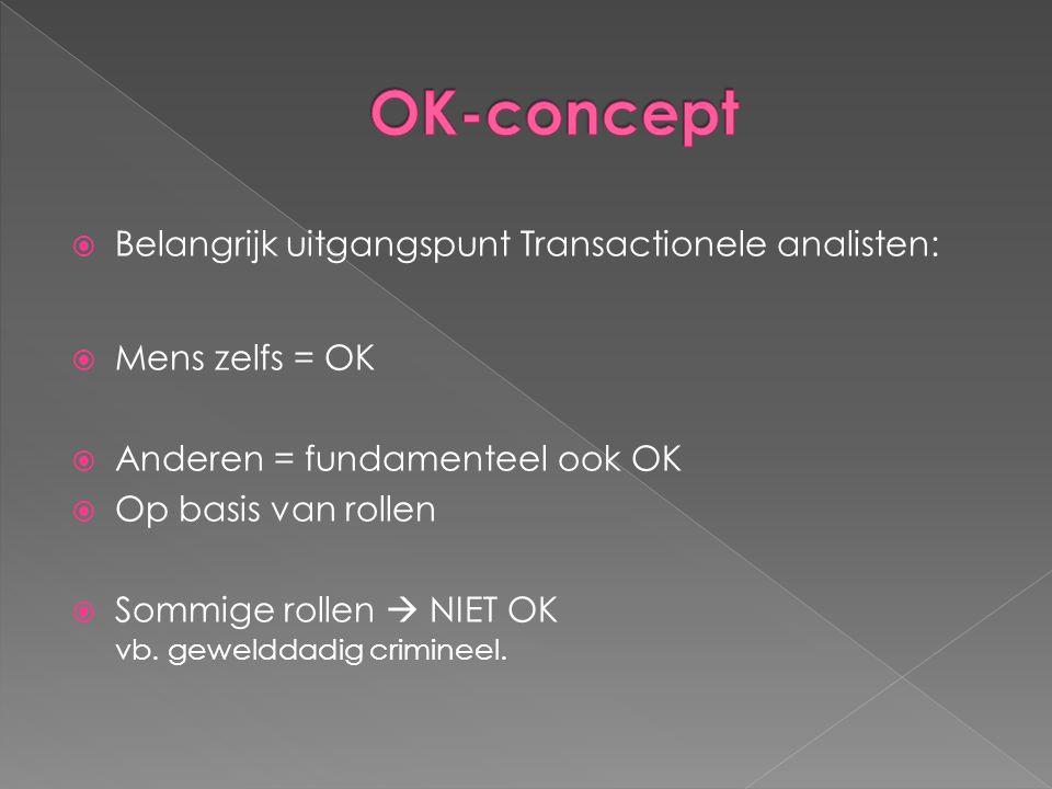 OK-concept Belangrijk uitgangspunt Transactionele analisten: