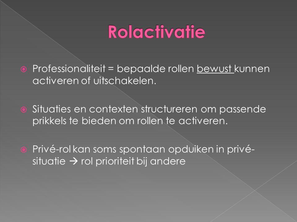Rolactivatie Professionaliteit = bepaalde rollen bewust kunnen activeren of uitschakelen.