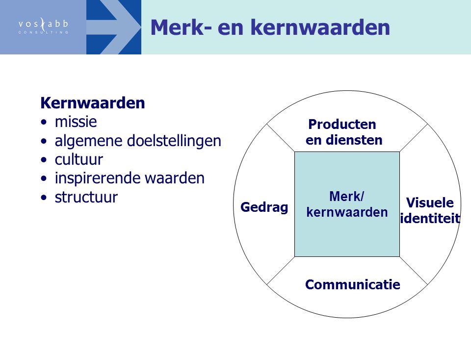 Merk- en kernwaarden Kernwaarden missie algemene doelstellingen