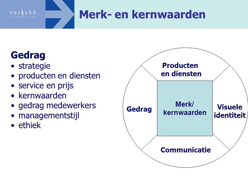 Merk- en kernwaarden Gedrag strategie producten en diensten