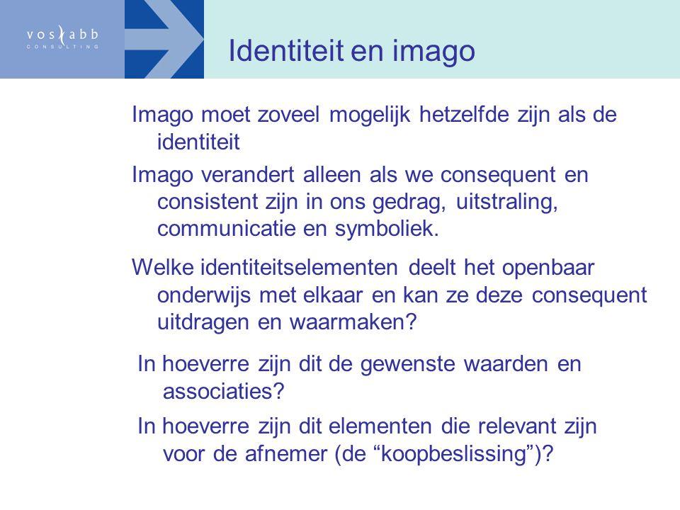 Identiteit en imago Imago moet zoveel mogelijk hetzelfde zijn als de identiteit.