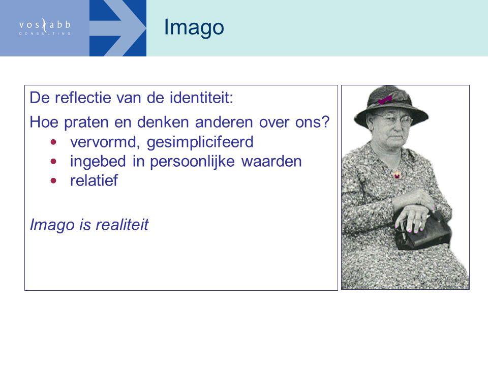 Imago De reflectie van de identiteit: