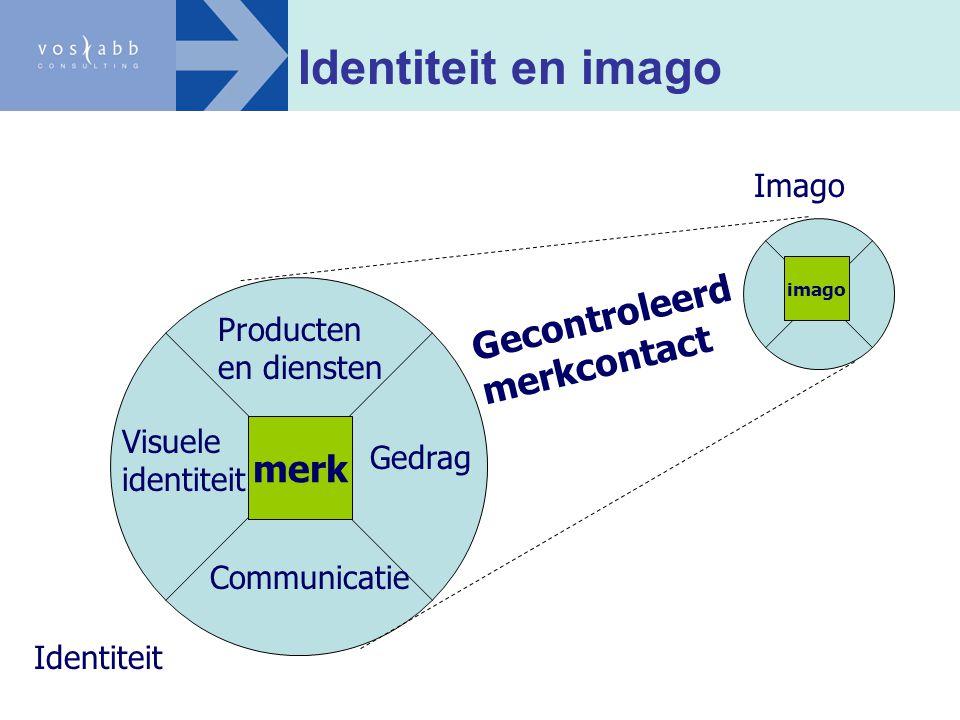 Identiteit en imago Gecontroleerd merkcontact merk Imago Producten