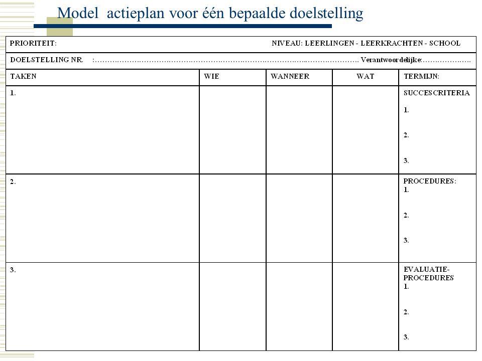 Model actieplan voor één bepaalde doelstelling