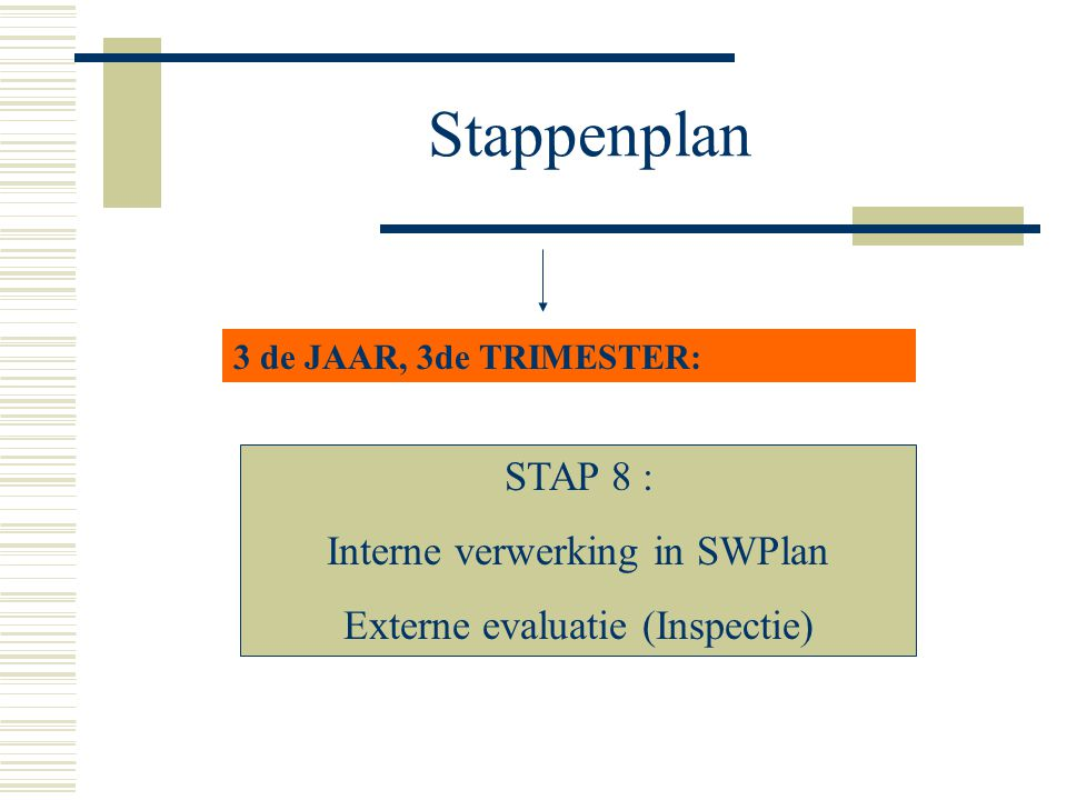 Stappenplan STAP 8 : Interne verwerking in SWPlan