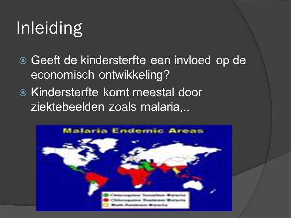 Inleiding Geeft de kindersterfte een invloed op de economisch ontwikkeling.