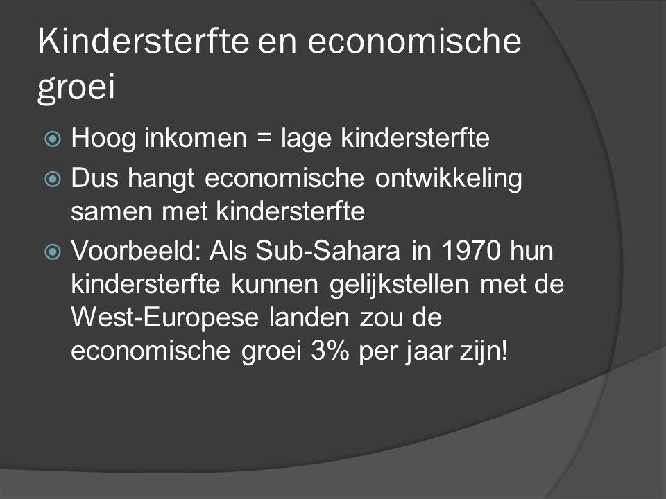 Kindersterfte en economische groei