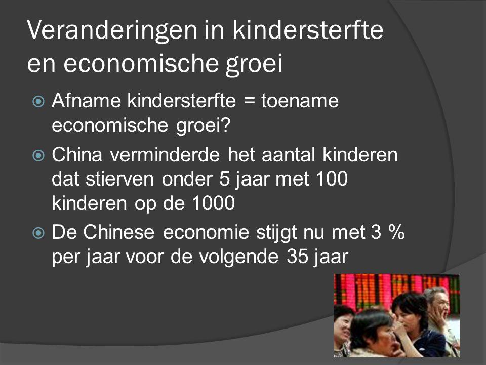 Veranderingen in kindersterfte en economische groei