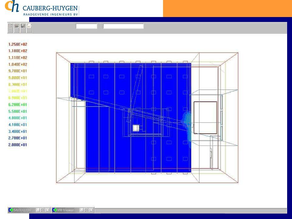 Temperatuurontwikkeling op 2,5 m boven vloernivo 2e verdieping (loopbrug)